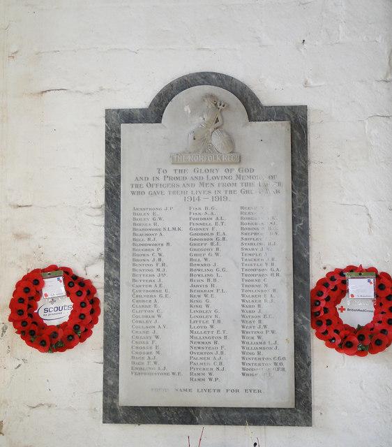 Terrington St Clement's World War One Memorial