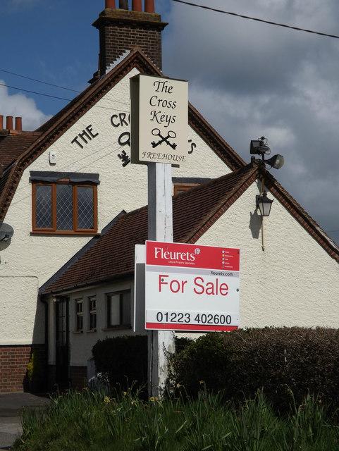 The Cross Keys Public House sign