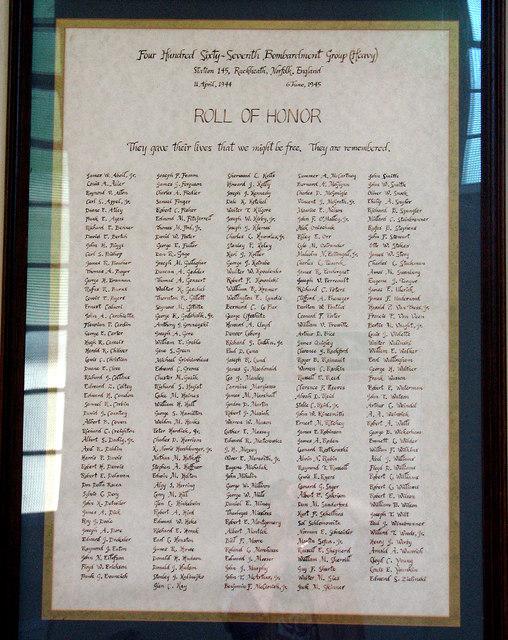 Holy Trinity church - Roll of Honour