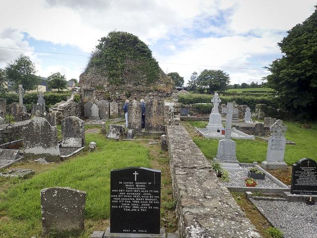 Church as graveyard