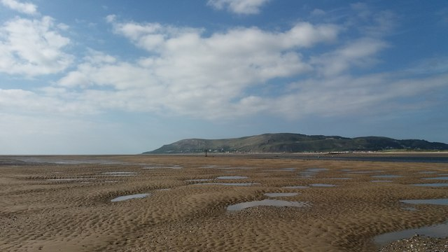 Low Tide on the Afon Conwy estuary, North Wales