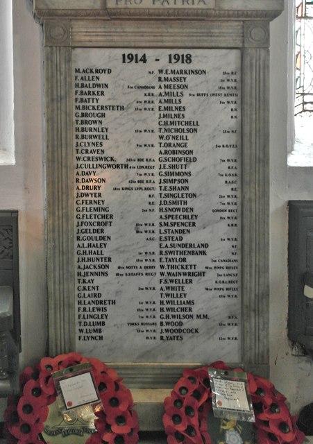 War Memorial commemorating the 1st World War