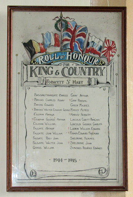 Forncett St Mary - WW1 Roll of Honour