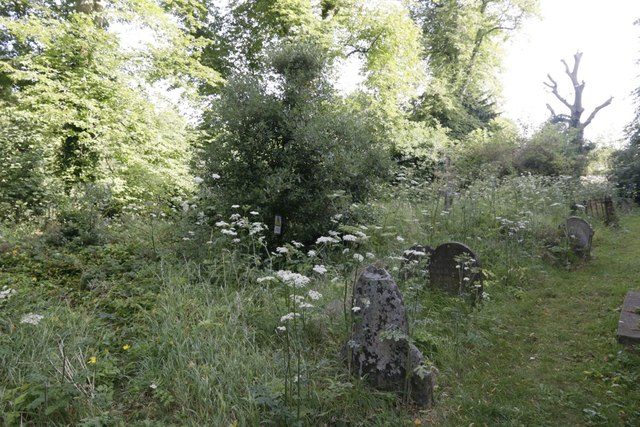 Churchyard on the North Side