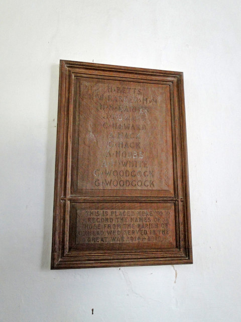 Roll of Honour at Oxnead