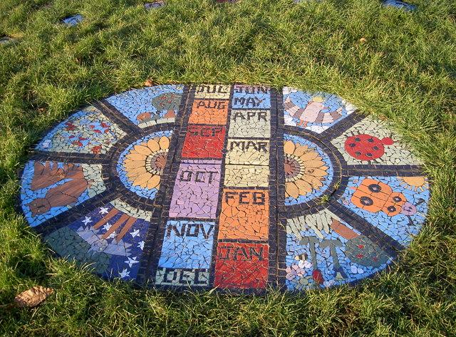 Human Sundial Clock