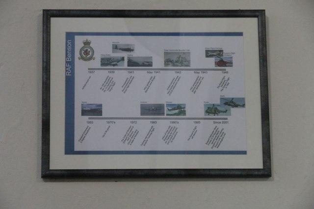 RAF Benson Timeline
