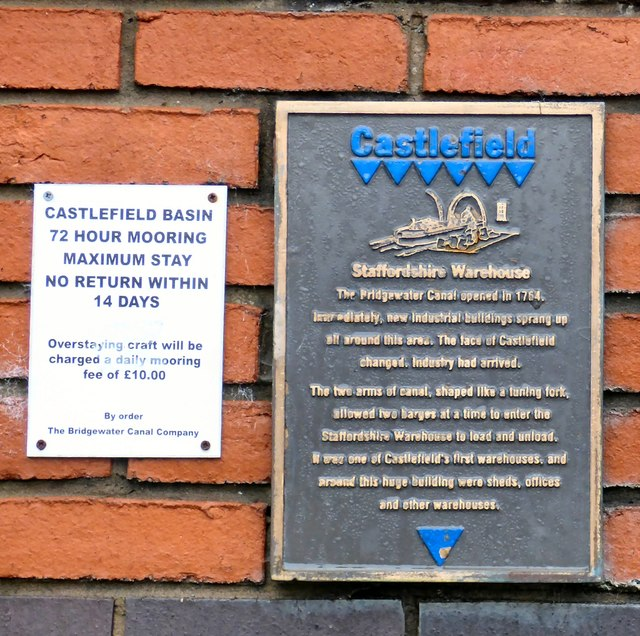 Staffordshire Warehouse Plaque at Castlefield Basin