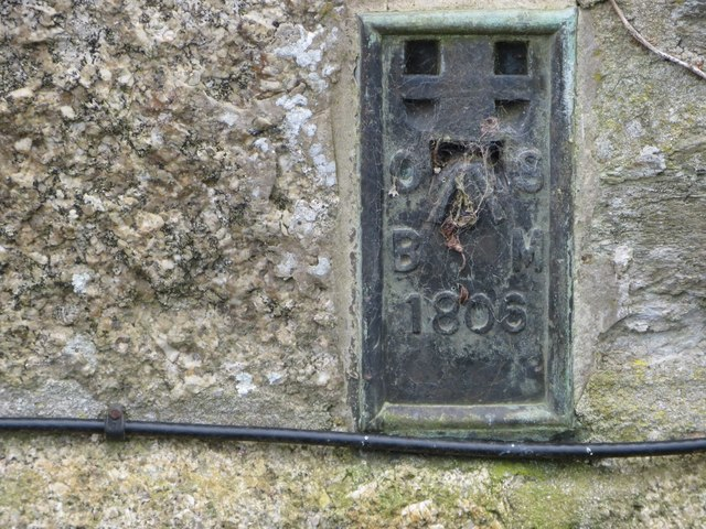 Ordnance Survey Flush Bracket 1806