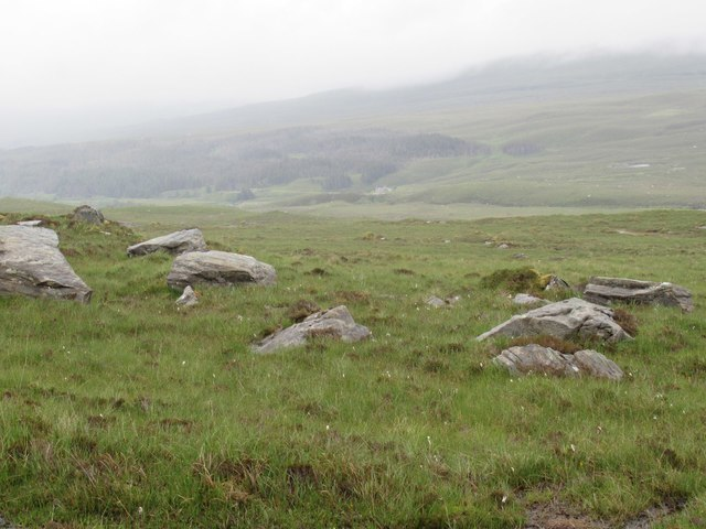 Group of boulders above Gobernuisgach Lodge near Tongue