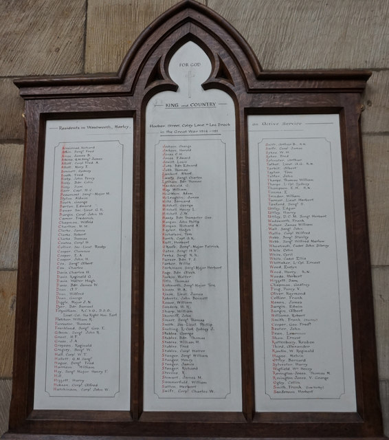 Roll of Honour, Holy Trinity Church, Wentworth