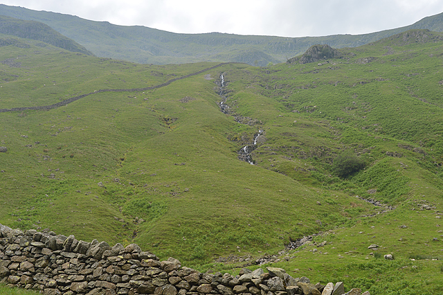Waterfalls above Smithy Brow