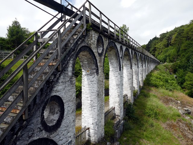 The rod viaduct of the Laxey Wheel
