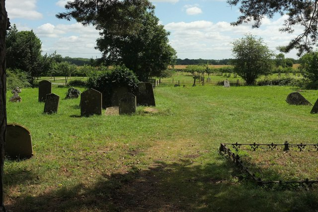 Churchyard, St Mary Magdalene church, Croome