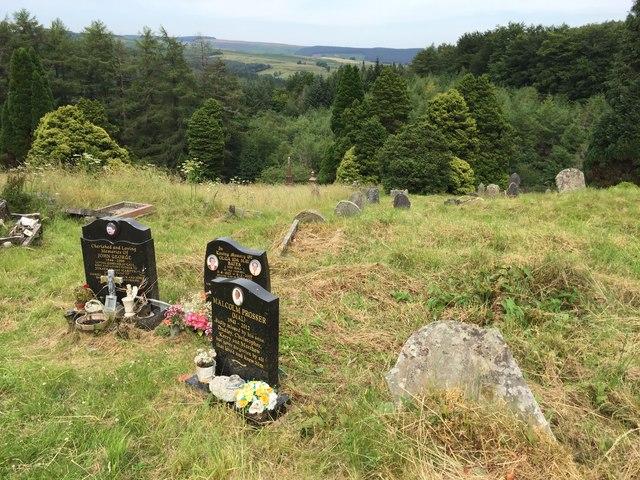 Churchyard of St.Gwynno's, Llanwonno