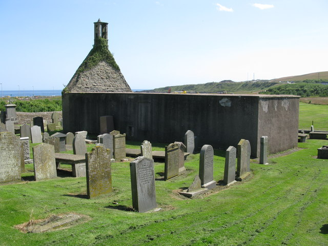 St Fittick's Church, Aberdeen