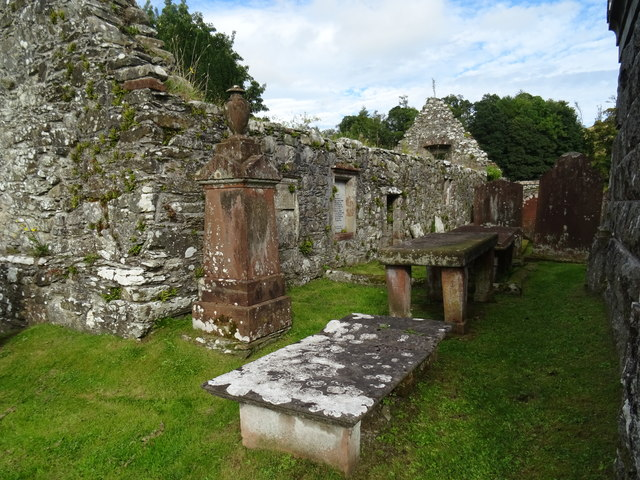 Exterior Anwoth Old Kirk Dumfries and Galloway