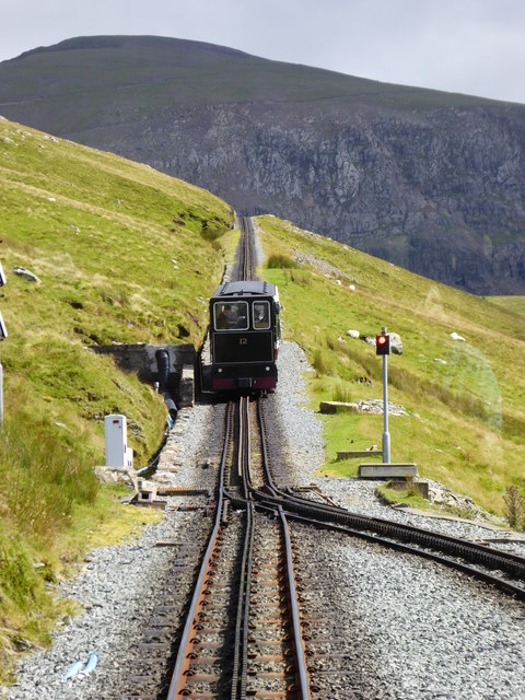 Passing place on the Snowdon Mountain railway at Halfway House