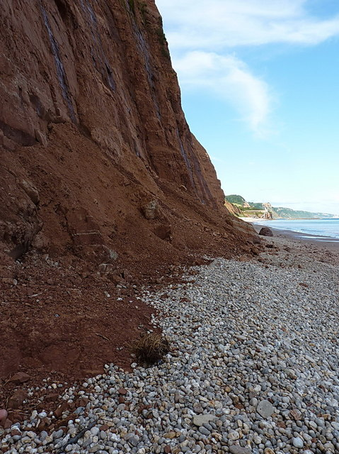 The current cliffline