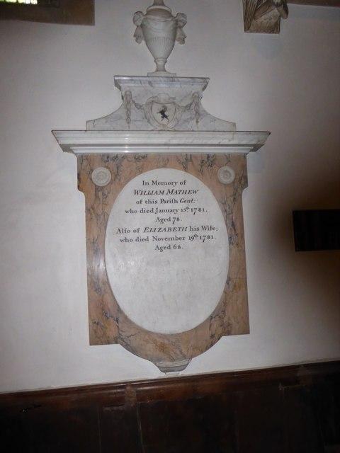 All Saints, Wraxall: memorial (m)