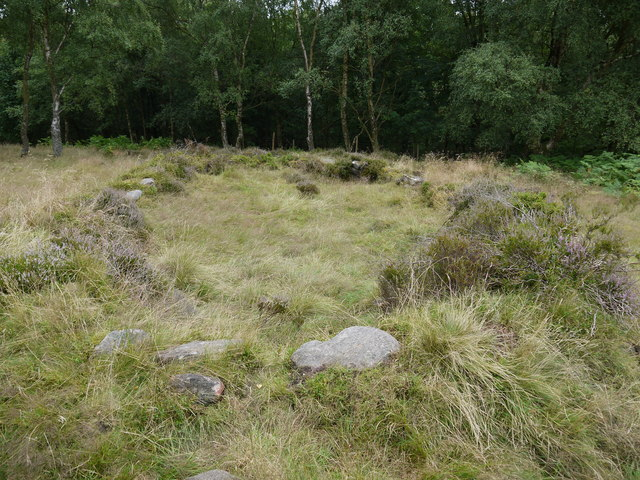 Remains of a Medieval settlement, Lawrence Field, Grindleford