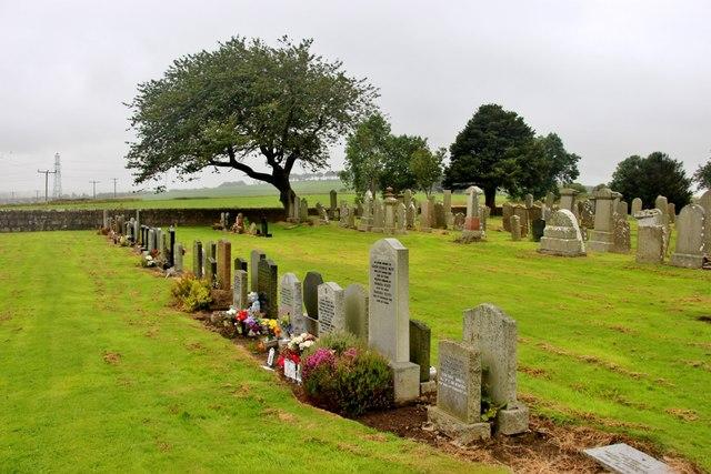 Kinellar Churchyard