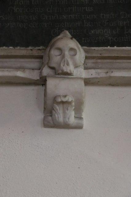 Skull on the Memorial