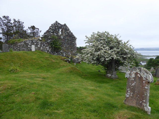 Ruin of old parish church, Kilchoan