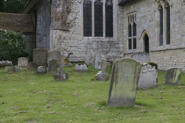 Graves by the Church