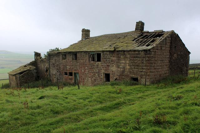 Coppy Farm