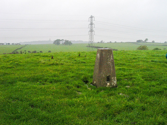 Trig point of West View