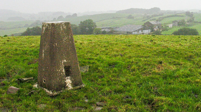 Trig point of West Field