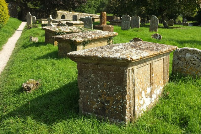 Tombs, Cerne Abbas