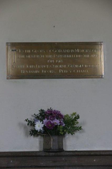 Cuxham Roll of Honour