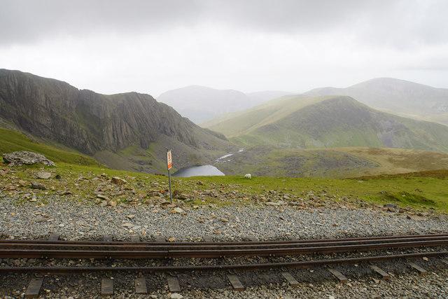 The Snowdon Mountain Railway above Clogwyn Coch