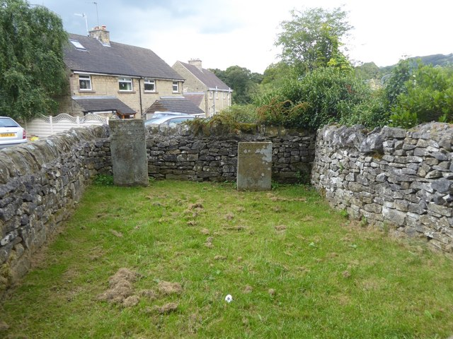 The Lydgate Graves