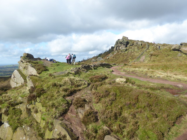 Path on top of The Roaches