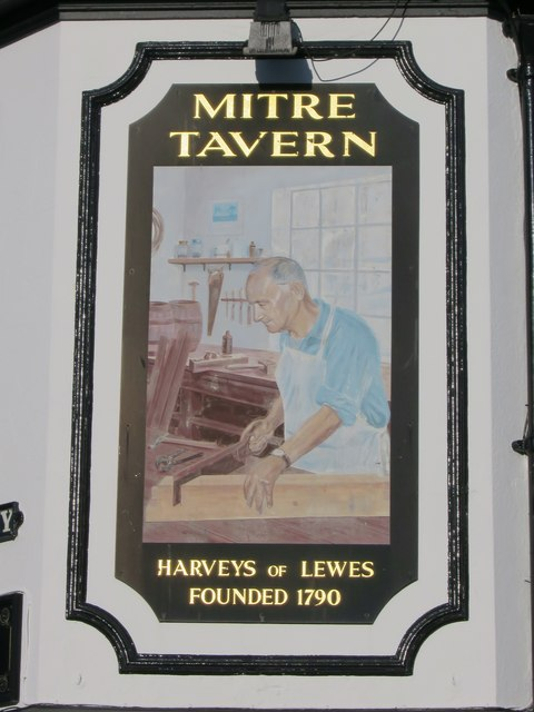 The Mitre sign