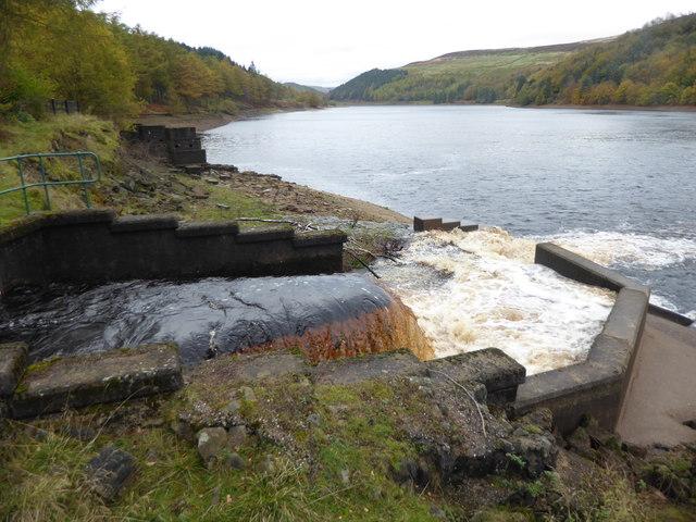 River inflow to Derwent Reservoir