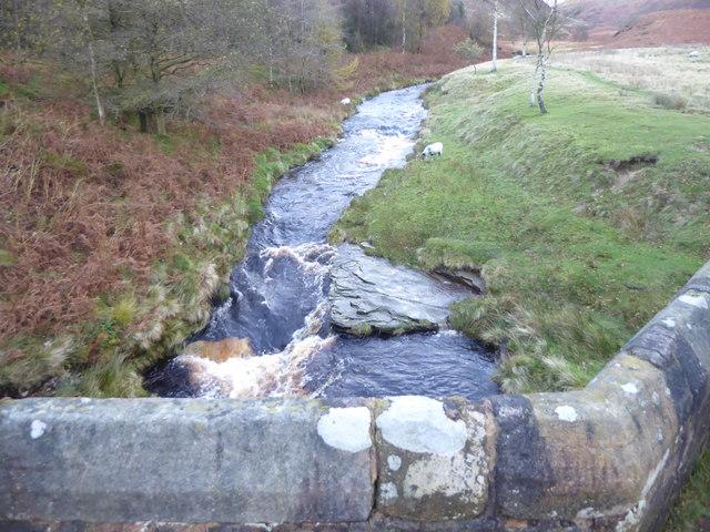 River Derwent at Slippery Stones