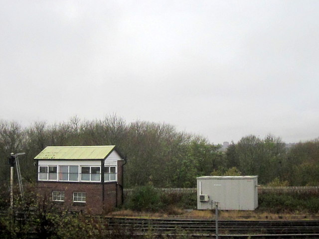 Signalbox at Entrance to Tyseley Sidings