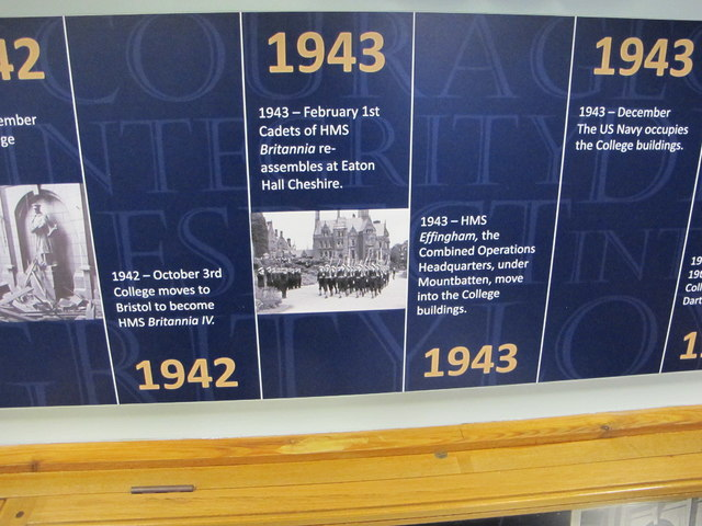 1942/3 timeline, museum of Britannia Royal Naval College