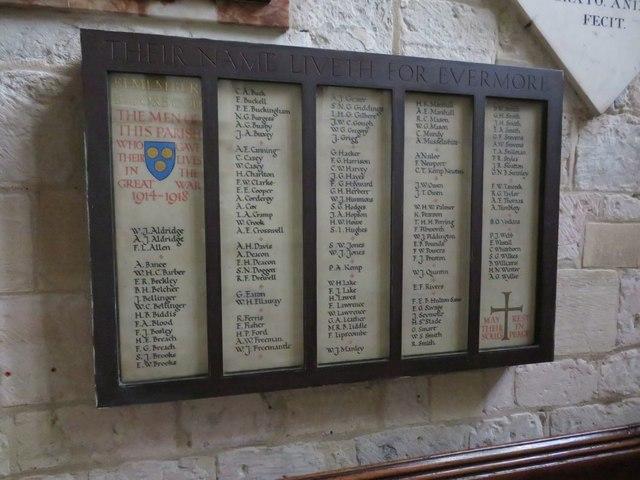 Parish Roll of Honour