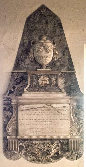 St Mary, Myton on Swale - Wall monument