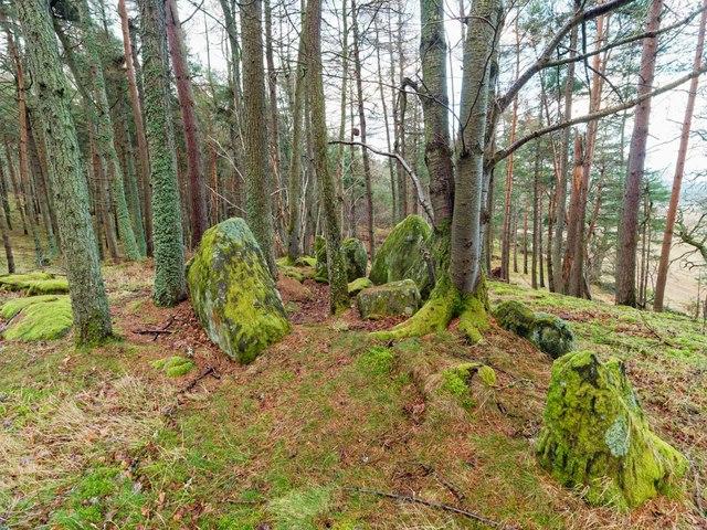 Tarradale Chambered Cairn