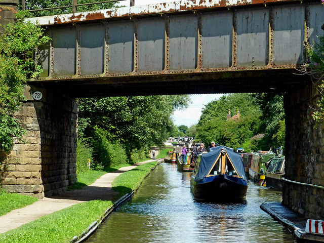 Coventry Canal at Kettlebrook in Staffordshire