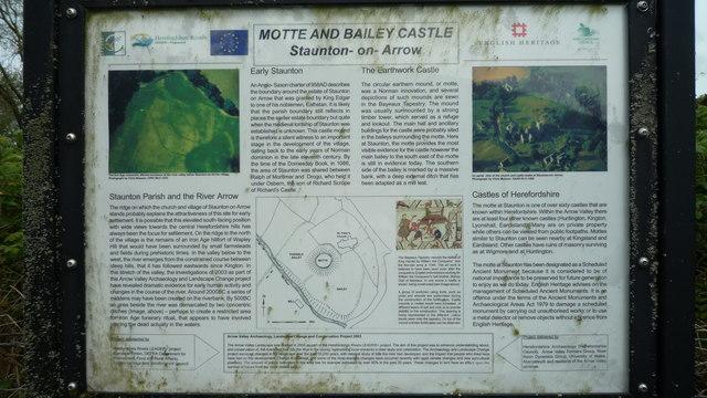 Sign at Staunton on Arrow Castle