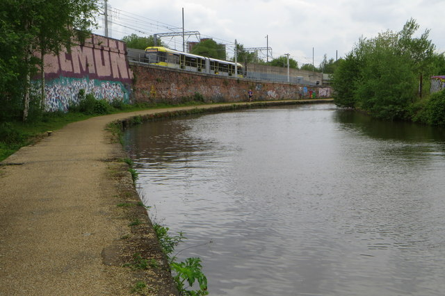 Bridgewater Canal and a Metrolink tram