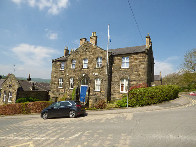 Nidderdale Museum, Pateley Bridge
