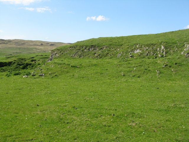 Pasture at Ballachlaven